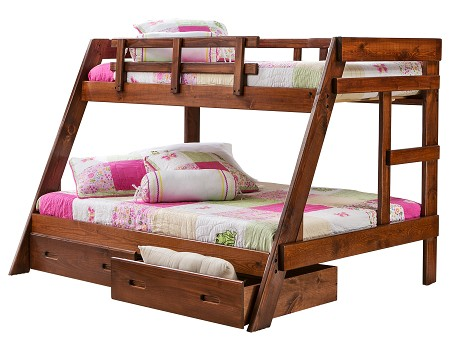 Bunk Bed Security Recommendations